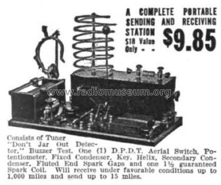 Portable amateur stations