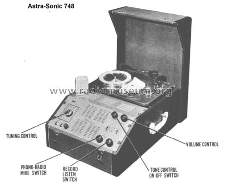 ASTRA-SONIC 748 ; Pentron Corporation; (ID = 1462559) Radio