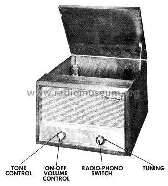 Viewtopic moreover Rca victor little master iv besides Westinghou h 583t5 ch v 2259 3 moreover Philco cdn 81 code 122 transitone additionally 547a. on 12ba6 schematic