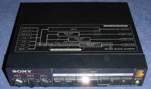 Audio System Selector SB-900; Sony Corporation; (ID = 1323987) Altri tipi