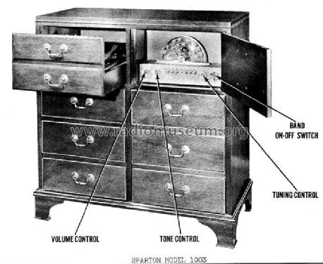 Sparton 1003 'Chest of Drawers' Ch= 12L7; Sparks-Withington Co (ID = 550523) Radio