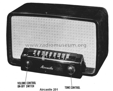 Aircastle 201 ; Spiegel Inc. (ID = 1539999) Radio
