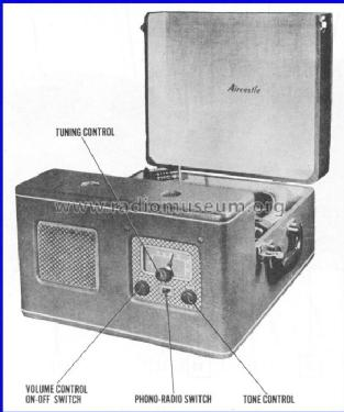 Aircastle PC8; Spiegel Inc. (ID = 400573) Radio