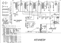 52 ; Kennedy Co., Colin B (ID = 24911) Radio