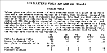 329 Ch= 559DL; His Master's Voice (ID = 770704) Radio