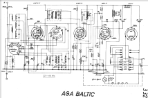 332; AGA and Aga-Baltic (ID = 14693) Radio