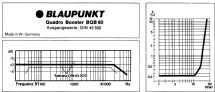 Booster BQB 80 ; Blaupunkt Ideal, (ID = 1035614) Ampl/Mixer