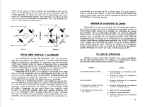 Medidor de impedancias de antena MI-1; Retex S.A.; (ID = 1535562) Equipment