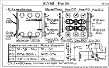 Bloc 316; Alvar Electronic; (ID = 1041204) Radio part