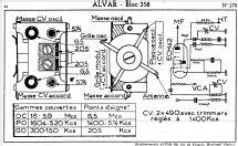 Bloc 358; Alvar Electronic; (ID = 1041212) Radio part