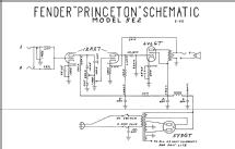 Princeton Ch= 5E2 Ampl/Mixer Fender Electric Instrument Co