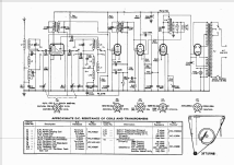 Melody Maker Circuit Diagram.Melody Maker 500 Loctal Radio Cossor A C London Build