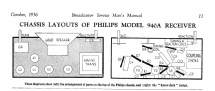 940 A ; Philips Electrical, (ID = 2388635) Radio