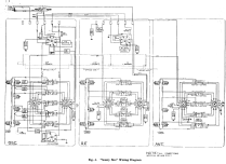 All-Wave A-125 ; General Electric Co. (ID = 1949896) Radio