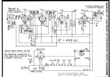 46-250 Transitone Code 125 Radio Philco, Philadelphia