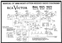 9-X-571 Ch= RC-1079; RCA RCA Victor Co. (ID = 116286) Radio