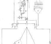 Universal Impedance Bridge 710BR Equipment Fluke, John, Mfg