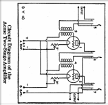 Two-Stage Audio Amplifier DY-10; Acme Apparatus Co.; (ID = 951555) Ampl/Mixer