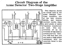 Detector 2 Stage Amplifier DY-12; Acme Apparatus Co.; (ID = 951558) mod-past25