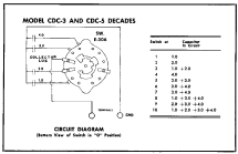 CDC-3 Capacitor Decade; Cornell-Dubilier (ID = 1290622) Equipment