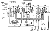 Trirdyn Regular 1121; Crosley Radio Corp.; (ID = 590691) Radio