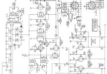 Stereo Generator Fm | RM.