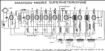 Super-heterodyne ; Madison Moore (ID = 246585) Radio