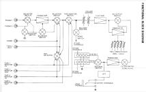 usa_marantz_pm710dc_diagram console stereo amplifier pm 710 dc ampl mixer marantz; itasc pm710 wiring diagram at bakdesigns.co