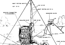 SCR-694 BC-1306 Radio Receiver and Trans; MILITARY U.S. (ID = 770180) TRX