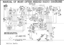 610T Big Bullet Radio Philco, Philadelphia Stg  Batt  Co
