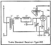 Standard Receiver 222 ; Tuska Co., C. D.; (ID = 947544) Radio