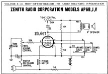 AP6B ; Zenith Radio Corp.; (ID = 140531) R-Player