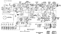 8S443 8 S 443 Ch 5808 Zenith Radio Corp ID
