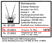 Zia 87.509/4; Antennenwerke Bad (ID = 1323760) Antenna