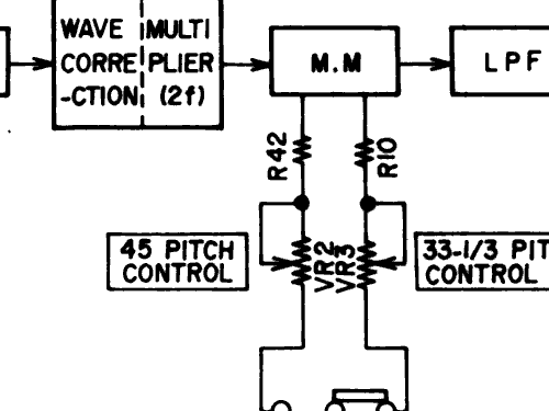 ap_206_1553779 ap 206 r player akai; tokyo, build 1982 ??, 9 pictures, 19 s Basic Electrical Wiring Diagrams at mifinder.co