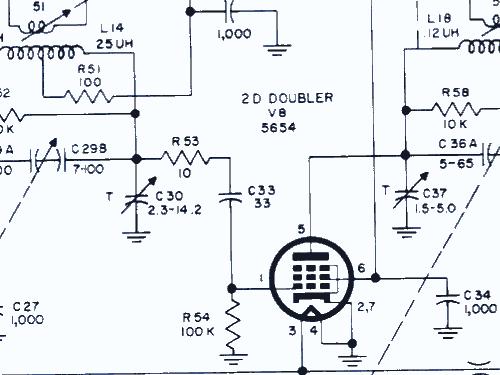 Signal Generator AN/URM-70 Equipment MILITARY U S  different