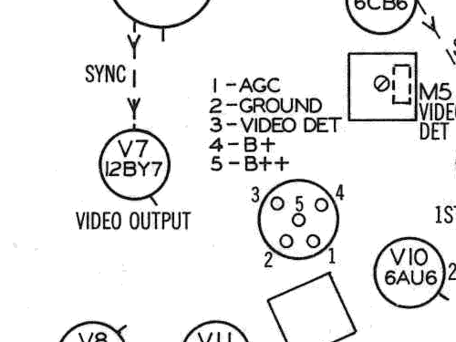 Motorola Tv Diagram