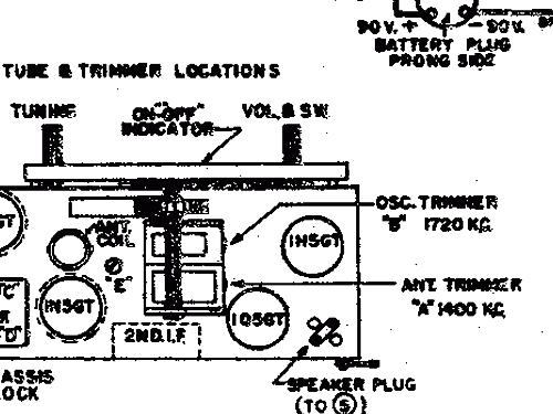 lz radio sonora radio  u0026 telev  corp   chicago il  build 1941