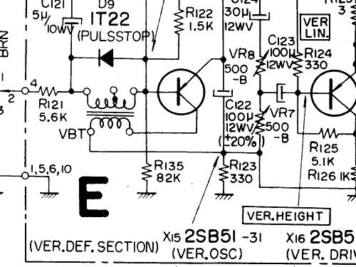 8' B/W Transistor Television Receiver Television Sony Corpor