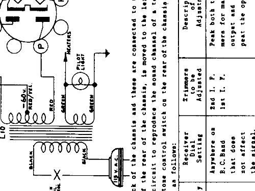 470 radio stewart warner  ontario  build 1940  1941  1 schema