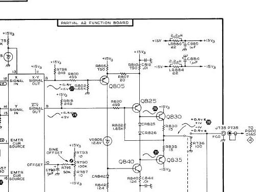 Function Generator FG504 Equipment Tektronix