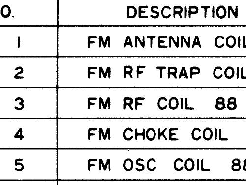 C462F Solid State FM-AM Clock Radio Radio Zenith Radio Corp
