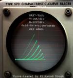 0ax7_tek570_curves.png