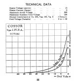13vpa_data.png
