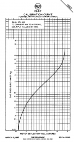 1947_chart.png