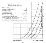 210hf_data.png