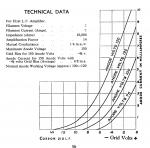 210l_dataf.png