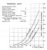 220hpt_data.png
