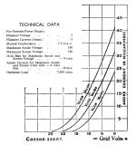 220pt_data.png