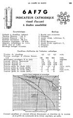 6af7g_la_lampe_de_radio_1941_mazda_page1_nb.png